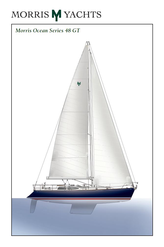 Ocean Series 48 GT